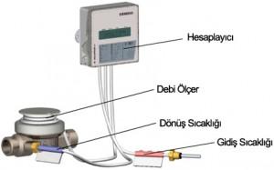 kalorimetreornek
